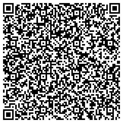 QR-код с контактной информацией организации СпецУкрЗапчасть, ООО с ИИ Украинско-немецкое