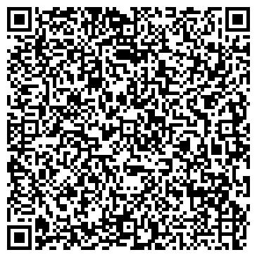 QR-код с контактной информацией организации ГРАН Научно-внедренческое предприятие, ООО