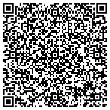QR-код с контактной информацией организации НОВАЯ ГУМАНИТАРНАЯ ШКОЛА