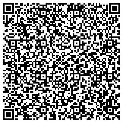 QR-код с контактной информацией организации Веселушки - организация детских праздников в Кривом Роге