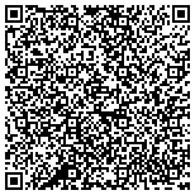 QR-код с контактной информацией организации Гесипа Украина, ООО (GESIPA Украина)