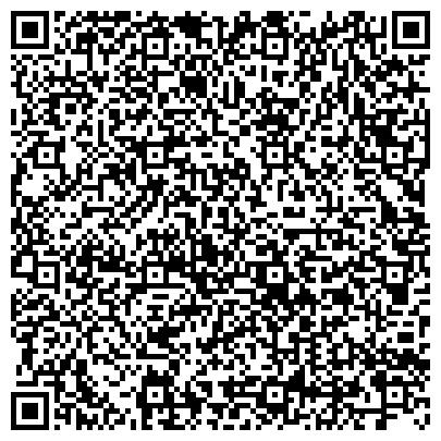 QR-код с контактной информацией организации АКАДЕМИЯ СБЕРЕГАТЕЛЬНОГО БАНКА РФ