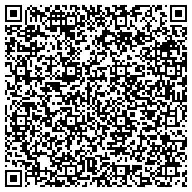 QR-код с контактной информацией организации Триумф, ювелирная фирма (Касьянов Ю.А.)