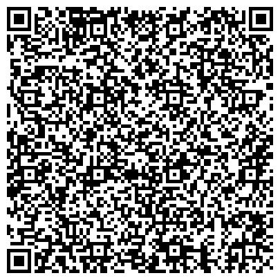 QR-код с контактной информацией организации Sky city дизайн-студия, Фадеева ЧП