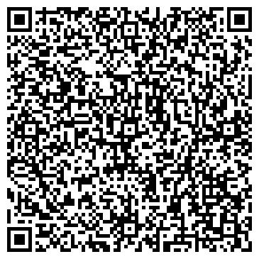 QR-код с контактной информацией организации Частное предприятие УКРСЕРТ
