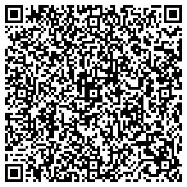 QR-код с контактной информацией организации Переводчик польского языка, СПД