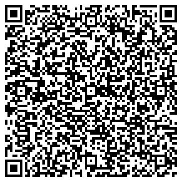 QR-код с контактной информацией организации Ей Би Ленд (АВ-Land), ООО