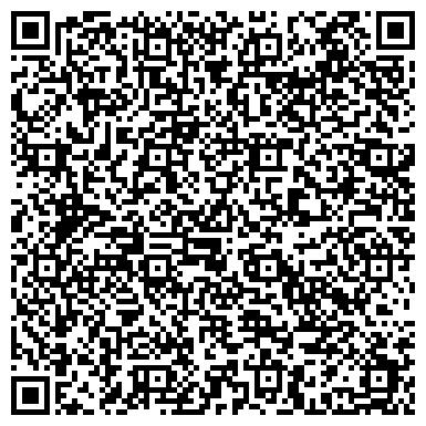 QR-код с контактной информацией организации Бюро переводов Interlogos, Компания