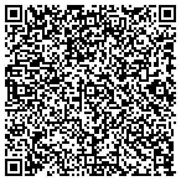 QR-код с контактной информацией организации IDEALSECRETS (АйдиалСикретс), ООО