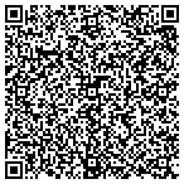 QR-код с контактной информацией организации Имейдж студио Чародейки, ЧП