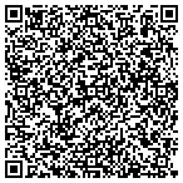 QR-код с контактной информацией организации АвентА Бюро переводов, ООО