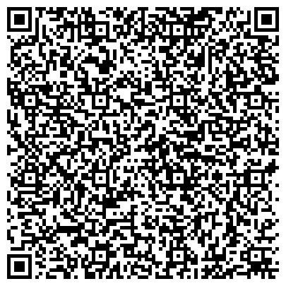 QR-код с контактной информацией организации ХЛЕБОПЕКАРНОЙ И МАКАРОННОЙ ПРОМЫШЛЕННОСТИ ПРОФЕССИОНАЛЬНОЕ УЧИЛИЩЕ