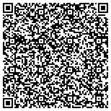 QR-код с контактной информацией организации Батерфлай, Компания