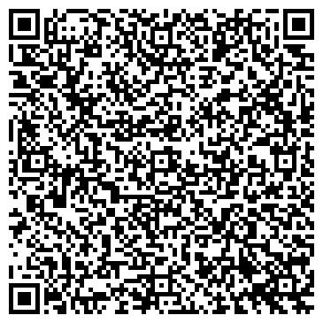 QR-код с контактной информацией организации Цирковой союз Кобзов, Компания