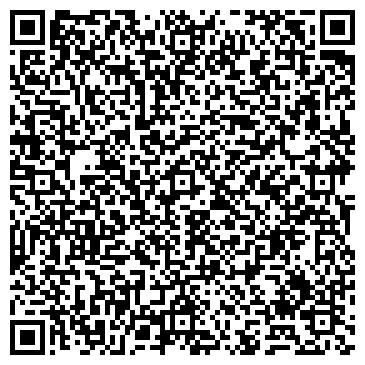 QR-код с контактной информацией организации Алиса&Волкоff, ООО