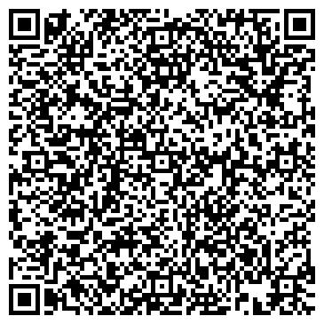 QR-код с контактной информацией организации ТЕХНИКУМ ЖЕЛЕЗНОДОРОЖНОГО ТРАНСПОРТА
