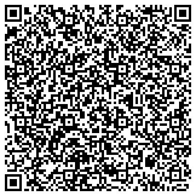 QR-код с контактной информацией организации СЦ Электросервис, Блошко Е. И. ЧП