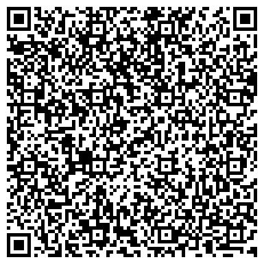 QR-код с контактной информацией организации Ломбард Владислав и компания, ЧП