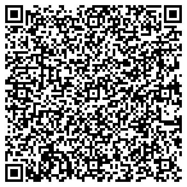 QR-код с контактной информацией организации Масляна родина, ЧП
