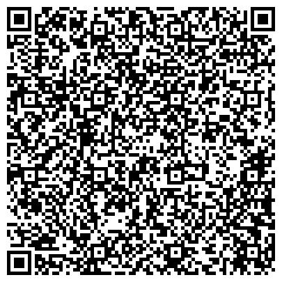 QR-код с контактной информацией организации ОллКолл, ООО (Контакт-центр AllCall)