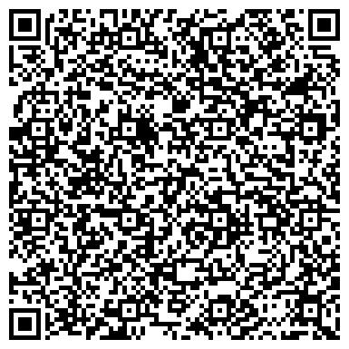 QR-код с контактной информацией организации Прометей, Частное акционерное общество