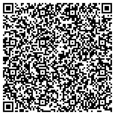 QR-код с контактной информацией организации Клоун Сергуня Агентство праздников, ИП