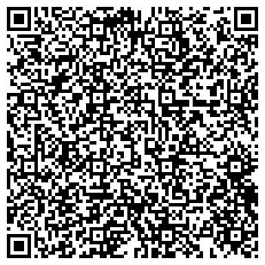 QR-код с контактной информацией организации Мегатекст (Megatext) Компания, ТОО