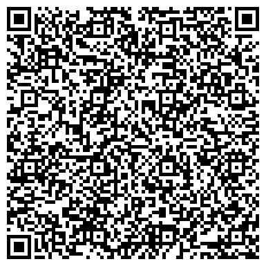 QR-код с контактной информацией организации Бюро переводов Ирины Рымченок, ЧУП