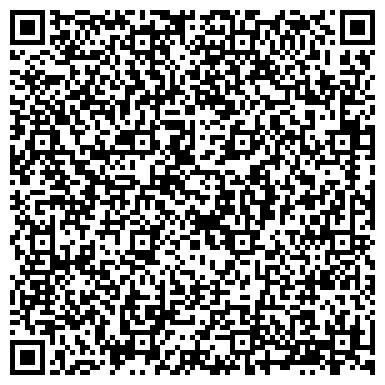 QR-код с контактной информацией организации Бюро Рerevodoff (Бюро Переводофф), ИП