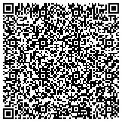 QR-код с контактной информацией организации Национальный центр экспертизы и сертификации, АО
