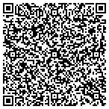 QR-код с контактной информацией организации НИПИнефтегаз, АО