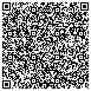 QR-код с контактной информацией организации Другая Переводческое Агентство «DOLORES»