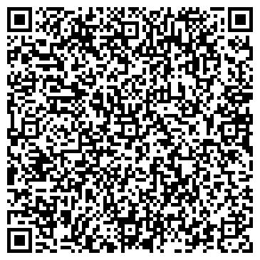 QR-код с контактной информацией организации ИП Малкова И. В.