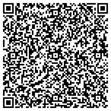 QR-код с контактной информацией организации Бюро переводов MIS