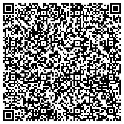 QR-код с контактной информацией организации НАУЧНО-ИССЛЕДОВАТЕЛЬСКИЙ ИНСТИТУТ РАДИАЦИОННОЙ МЕДИЦИНЫ И ЭКОЛОГИИ