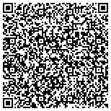 """QR-код с контактной информацией организации Corp. Организация праздников """"Banana Day"""""""