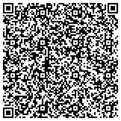 QR-код с контактной информацией организации LLC GMC Translation Service