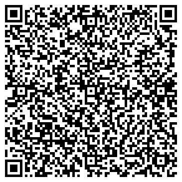 QR-код с контактной информацией организации и.п. Горковский