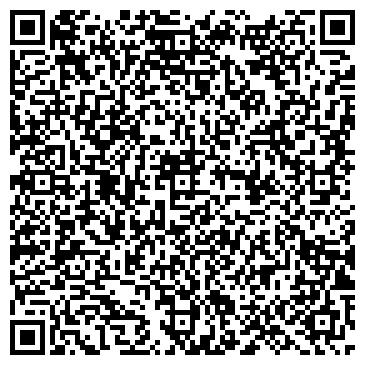 QR-код с контактной информацией организации Балкан-Сервис