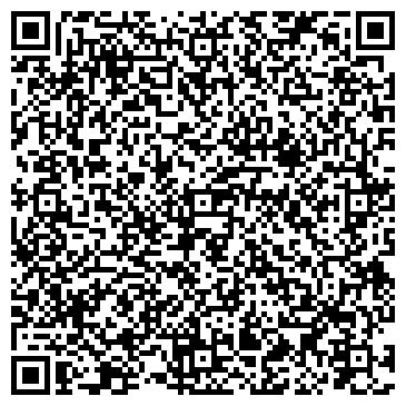 QR-код с контактной информацией организации ИП СУВОРОВ СЕРГЕЙ ИВАНОВИЧ