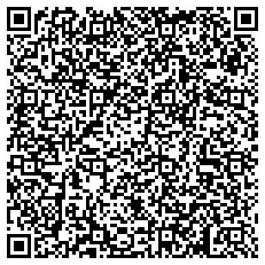 QR-код с контактной информацией организации ИП Богомолов Сергей Игнатьевич