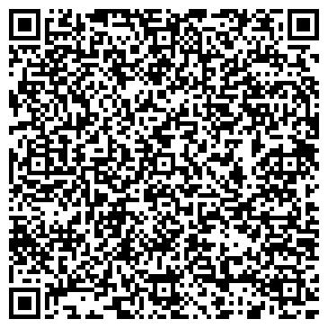 QR-код с контактной информацией организации Компания Руд Мастер, ООО