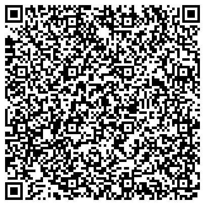 QR-код с контактной информацией организации Субъект предпринимательской деятельности «Лягушонок» прокат детских товаров