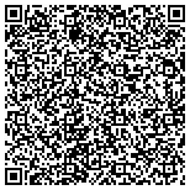 QR-код с контактной информацией организации Субъект предпринимательской деятельности пп форос,Механические торговые автоматы