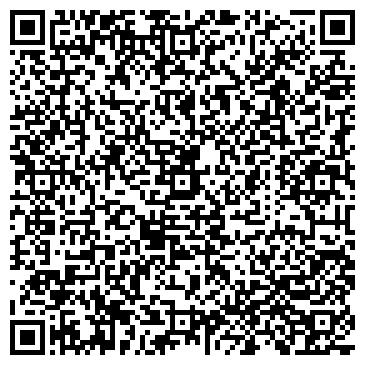 QR-код с контактной информацией организации Event`n`Production IDEALSECRETS, Субъект предпринимательской деятельности