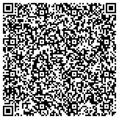 QR-код с контактной информацией организации ГОСТИНИЦА ФАКУЛЬТЕТА УСОВЕРШЕНСТВОВАНИЯ ВРАЧЕЙ МЕДИЦИНСКОГО УНИВЕРСИТЕТА