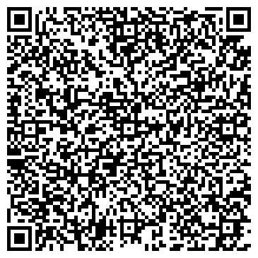 QR-код с контактной информацией организации СПД-ФЛ Канищев Николай Иванович