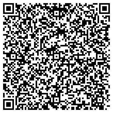 QR-код с контактной информацией организации ЭЛЕКТРОННЫЕ ТЕХНОЛОГИИ