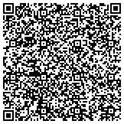 QR-код с контактной информацией организации Кролики кроли крольчата ,СПД