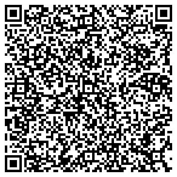 QR-код с контактной информацией организации ДОБРЫЙ КОЛБАСНИК